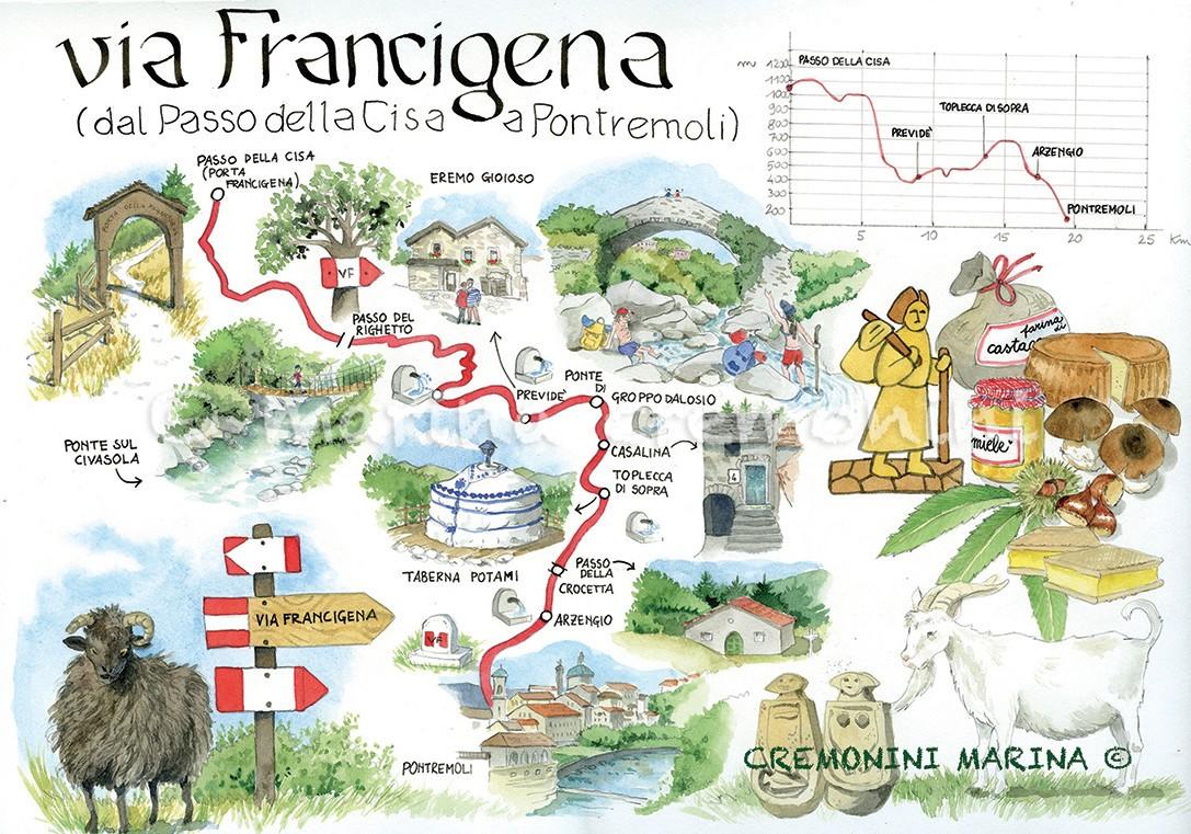 Francigena Map
